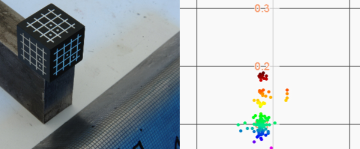 Demandez à SSAB de déterminer les niveaux de contrainte au cours du pliage