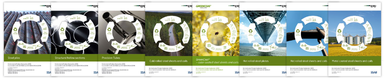Covers of SSABs EPDs