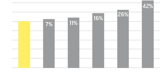Indeksowany współczynnik niskoemisyjności w produkcji żelaza