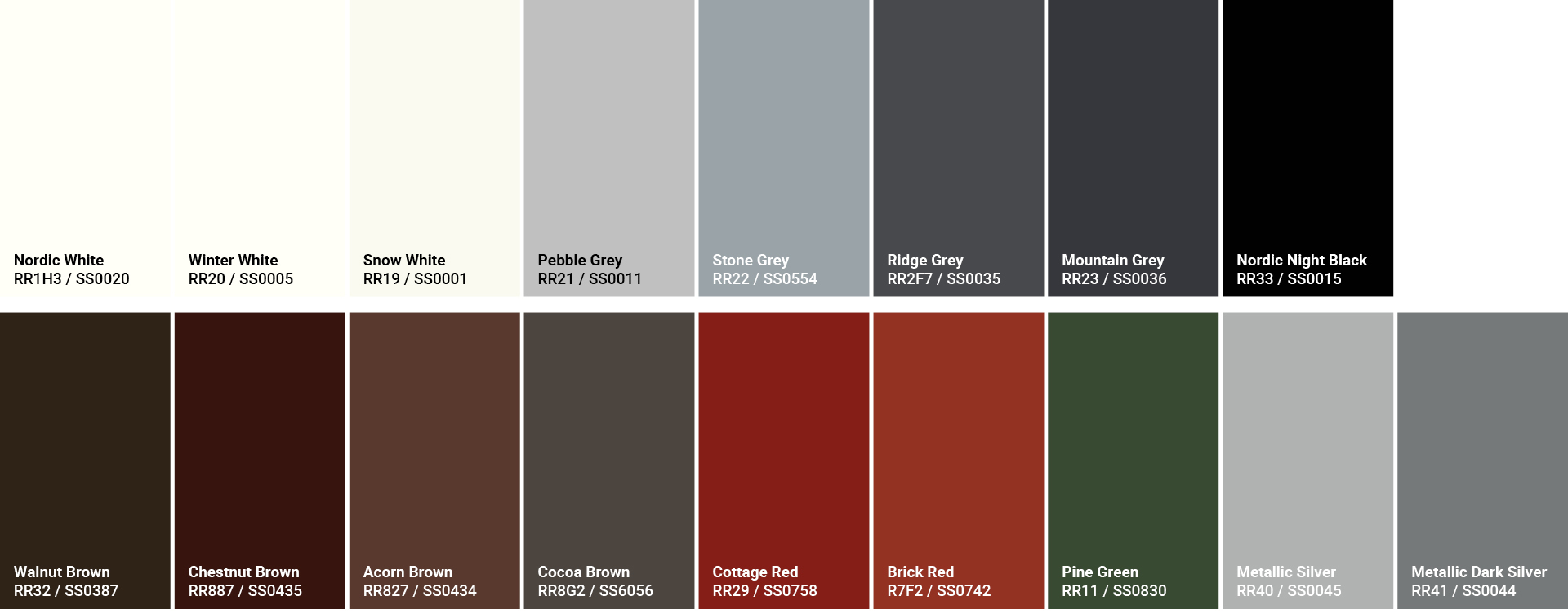 GreenCoat RWS Pro colors