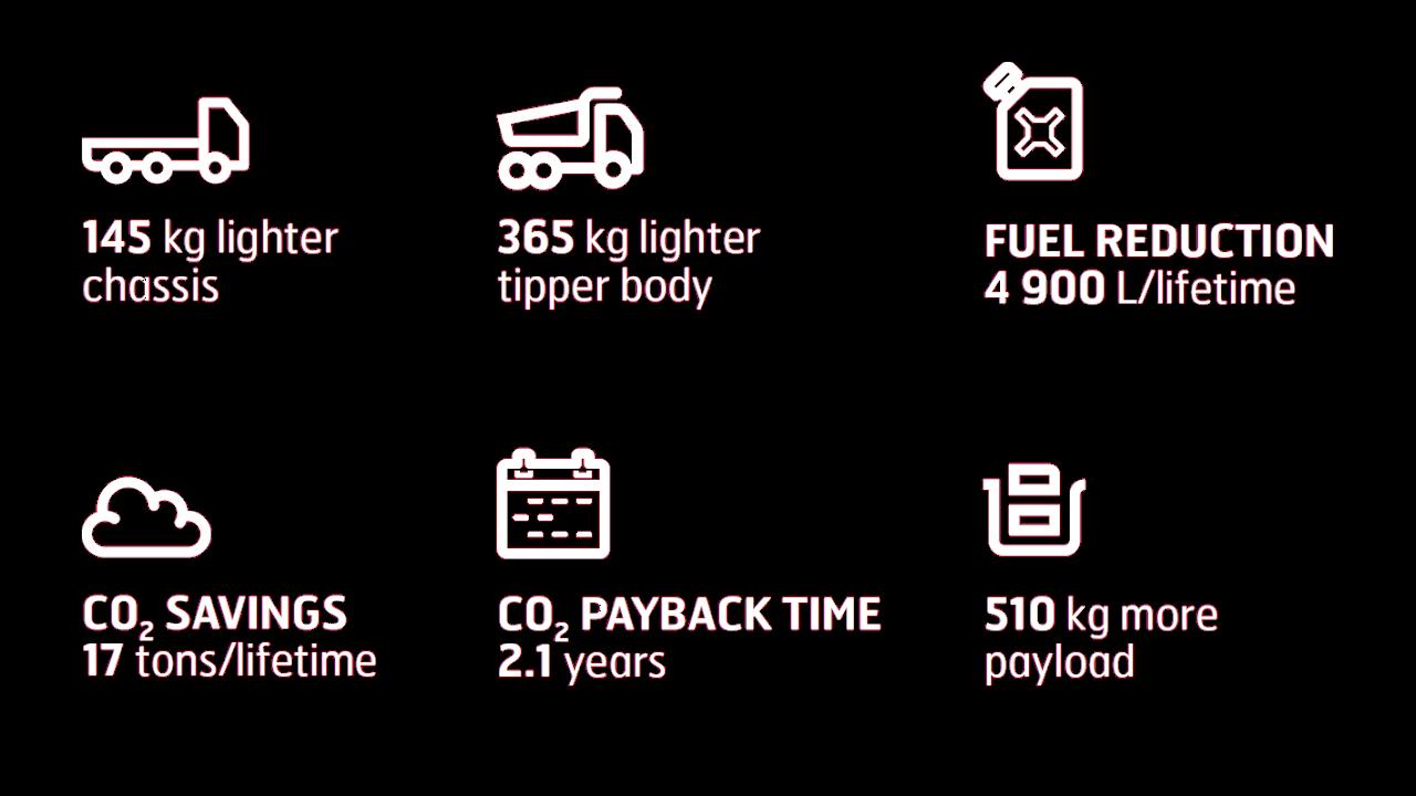 savings result infograph