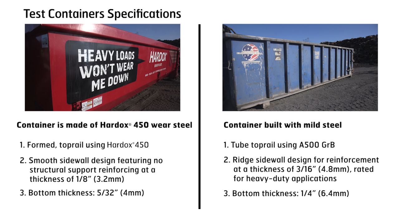 comparison of two containers