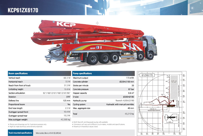 Technical specifications pump truck