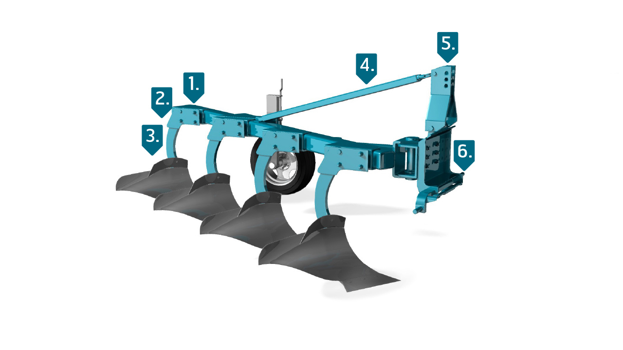 Strenx® for plows