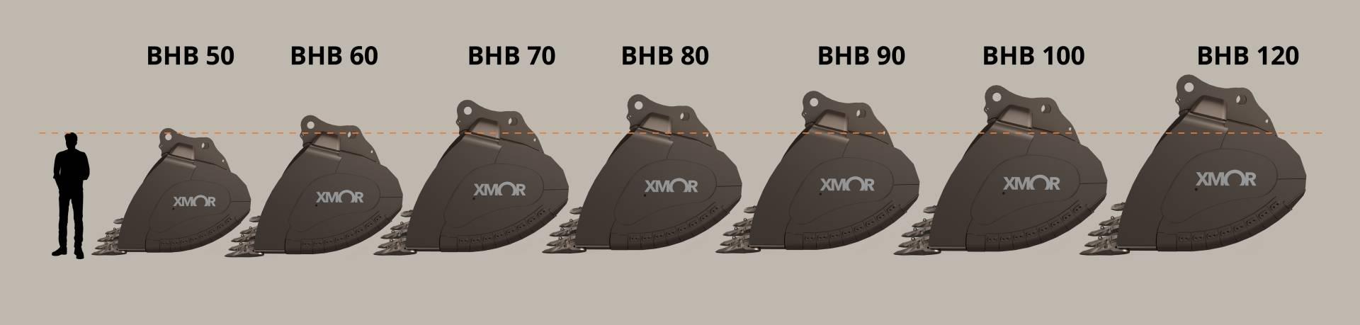 Size Comparison BHB Xmor